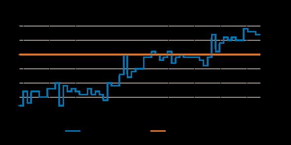 tidligere fransk oljeselskap